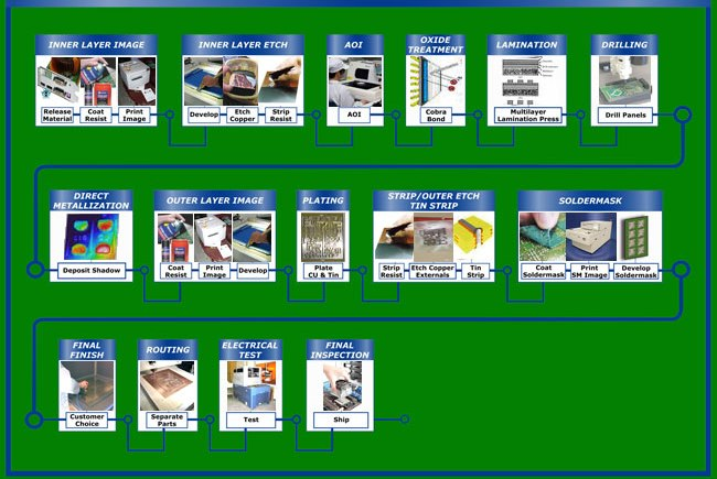 download zur ernährungsphysiologie landwirtschaftlicher nutztiere, besonders des